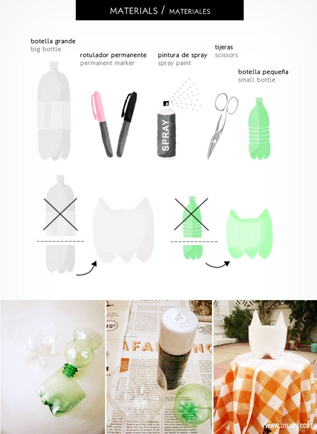 materiais para fazer o vaso de garrafa PET